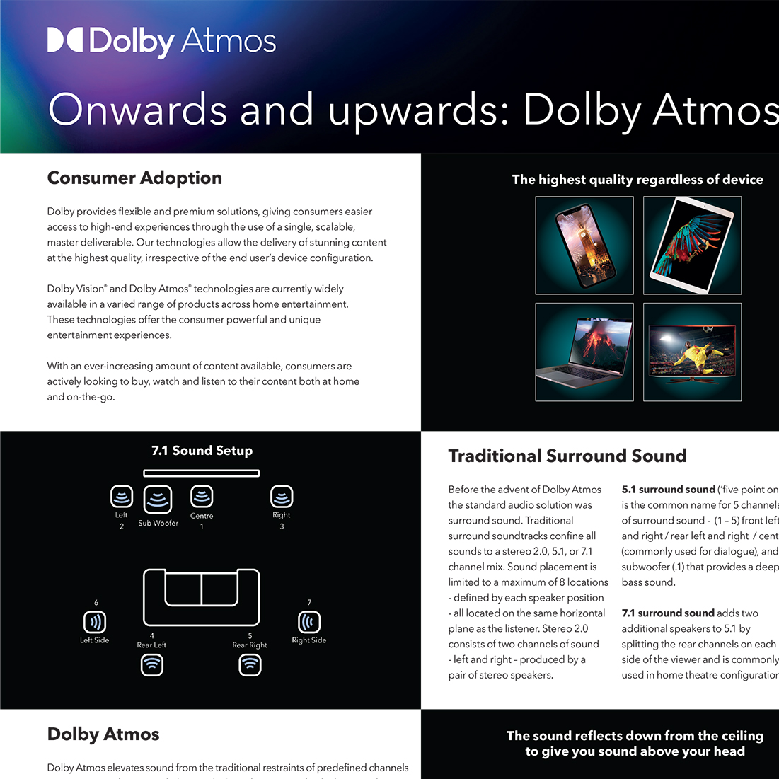 Dolby Editorial